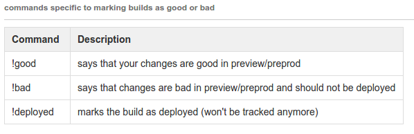 Commands for tracking the current deploy as good or bad